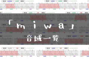 miwa歌手音域一覧トップ