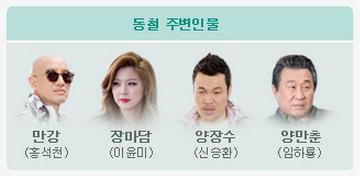 韓国ドラマ トライアングル キャスト
