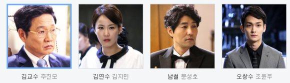 韓国ドラマ 仮面