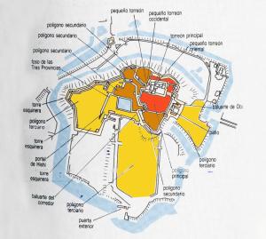 castillo-himeji-recintos