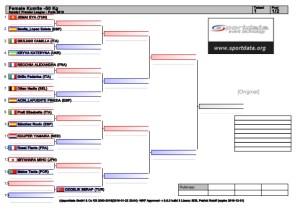 karate1-premier-league-paris-2016kumite-draws-1-638