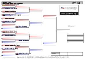 karate1-premier-leaguesharmelsheikh2016draws-1-638