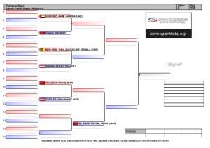 karate1-premier-league-rabat-2016-draws-1-638