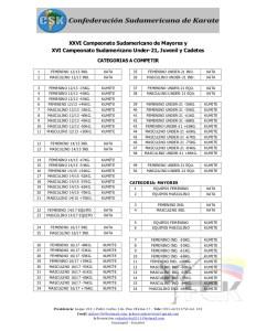 categorias-oficiales-sudamericano-cartagena-2016-1-638