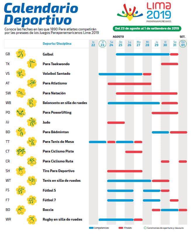 Calendario Juegos Panamericanos Lima 2019 Entradas.Lima 2019 Fechas Cronograma Sedes Y Calendario De Todas