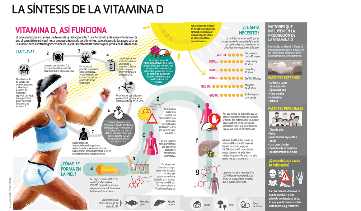 prácticas recomendadas para la alimentación del niño de 1 a 5 años