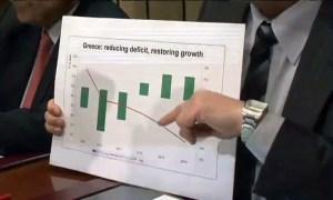 Greece: reducing deficit, restoring growth
