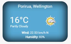 Show Weather Widget Screenshot