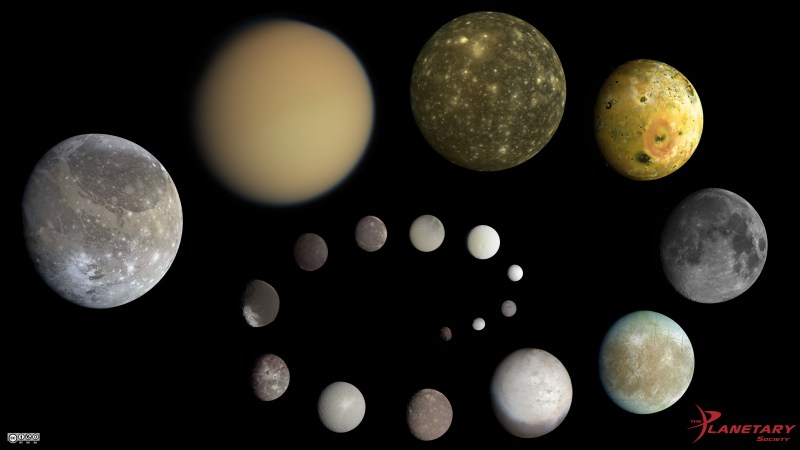 The major moons of the solar system
