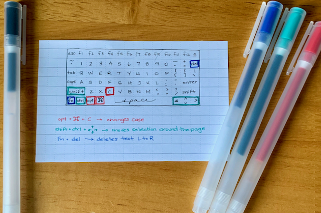 hand-drawn keyboard on graph paper with coloured borders around some of the letters and explanations before