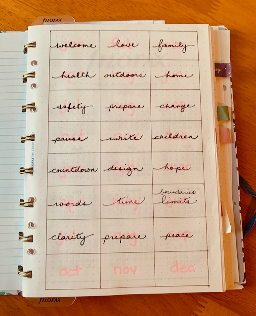 """A page with a grid with pale pink names of months in each square, then a word in black written over some of the months, """"welcome, love, family, health, outdoors, home"""""""
