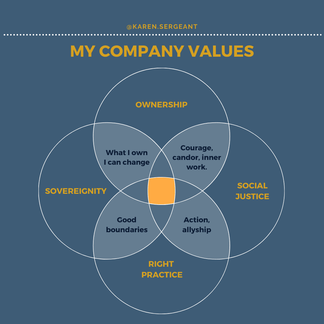 My Company Value diagram