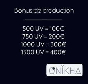 Avis Onikha