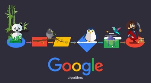 SEO Starter Guide 2018: Cara Kerja SEO Terbaru dari Google