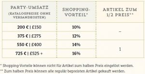 Shoppingvorteile