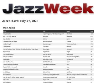 CeCe Gable Most Added Jazzweek we 7 23 2020