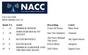 David Bach 4 NACC Adds we 7 15 2020
