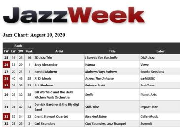 3D Jazz Trio 25 Jazzweek we 8 10 2020