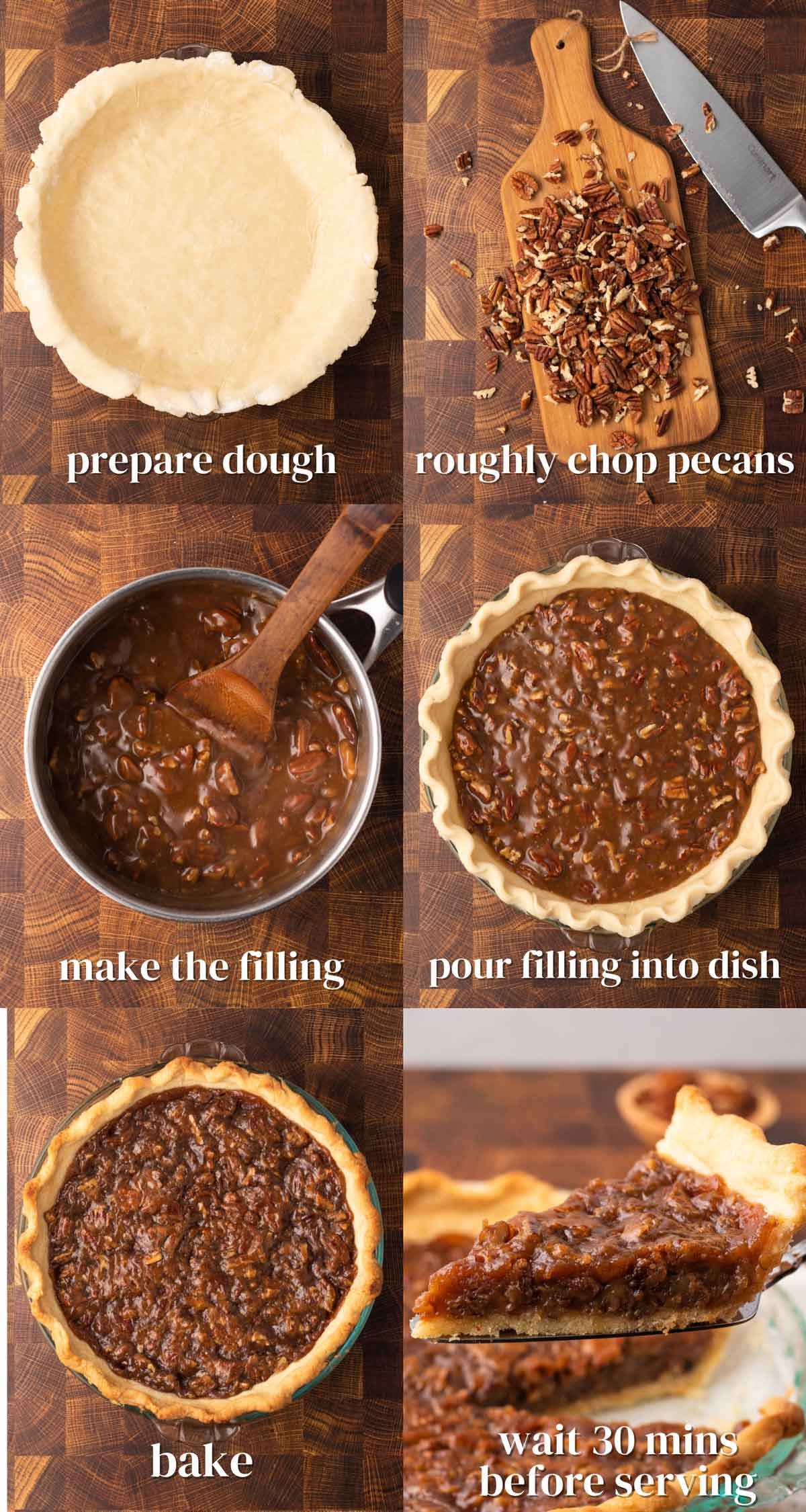 collage of cooking steps to prepare the pie