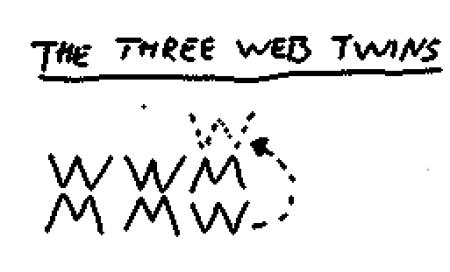 The three web twins