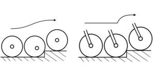 Тангенциальная подвеска колеса