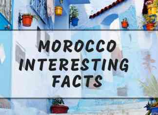 Morocco Facts