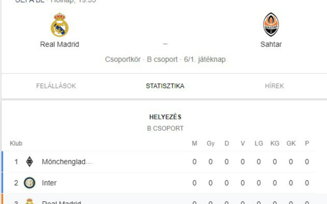 A Sahtar Donyeck a Real Madriddal mérkőzik meg a BL első fordulójában