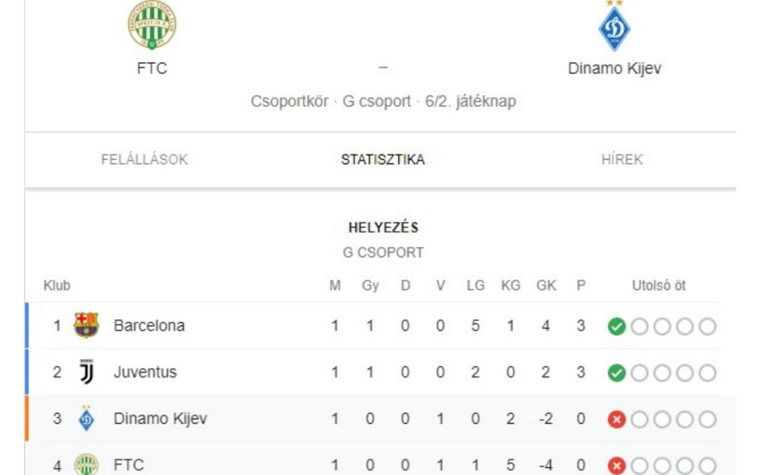 Rebrov egykori csapata ellen mutatkozik be otthon a Ferencváros