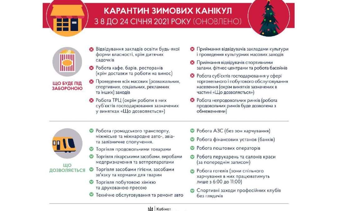 З 8 січня по всій території України починає діяти локдаун: що буде заборонено, а що — дозволено