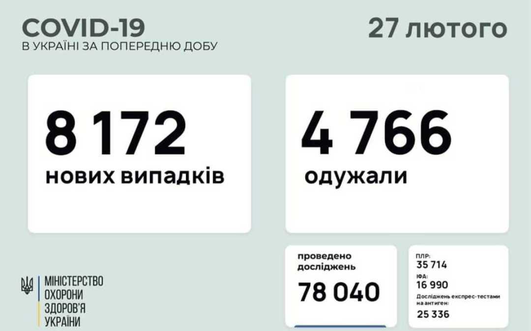 Koronavírus Ukrajnában: 8,1 ezerrel nőtt a fertőzöttek száma