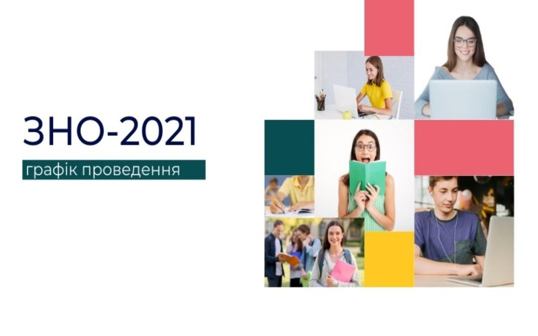 A 2021-es külső független tesztelésről