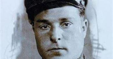 Попов Иван Петрович