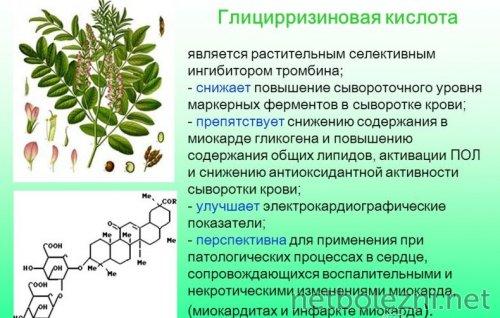 Эффективность кислоты при лечении