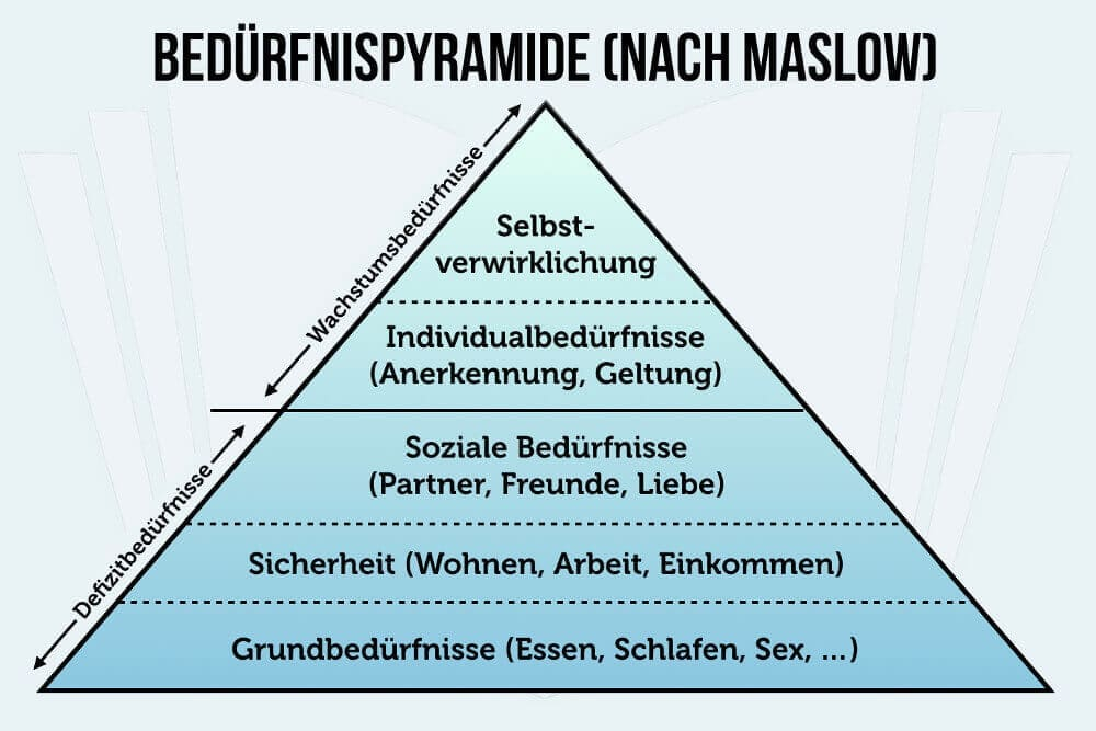 Zitate Bildlich Darstellen Schule Deutsch Spruche