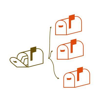 Posteingangsordner (c) Sylvia Nickel