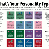 Working With Different Personality Types - Type-A and Type-B Personality Traits