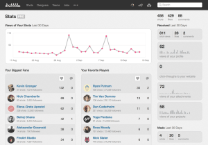 Karsten Rowe Dribbble profile stats