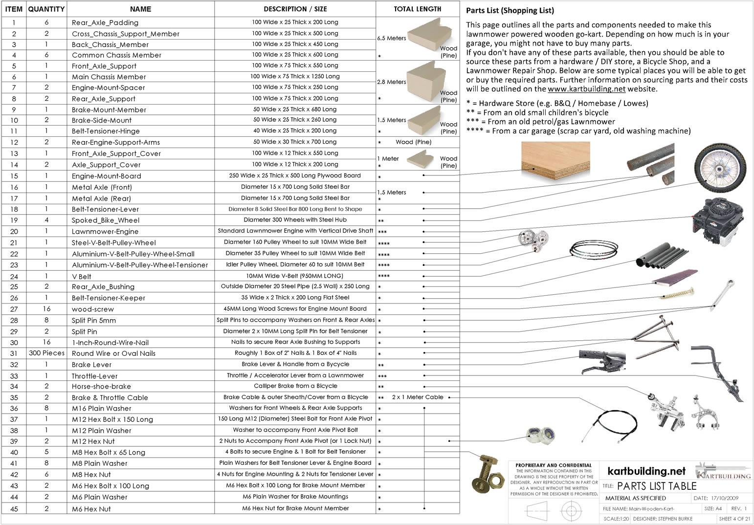 Wood Cart Plans | Wiring Diagram Database