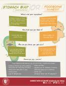Foodborne Illness Infographic
