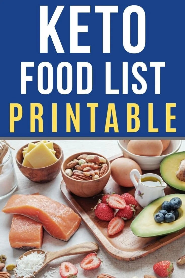 photo about Free Printable Keto Food List named The Rather Suitable Simple Keto Grocery Record for Rookies