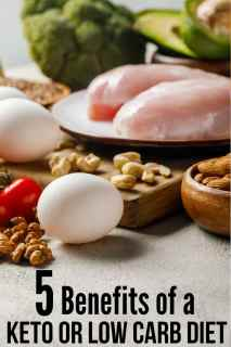 A picture of eggs, chicken and nuts for the benefit of Keto Diet