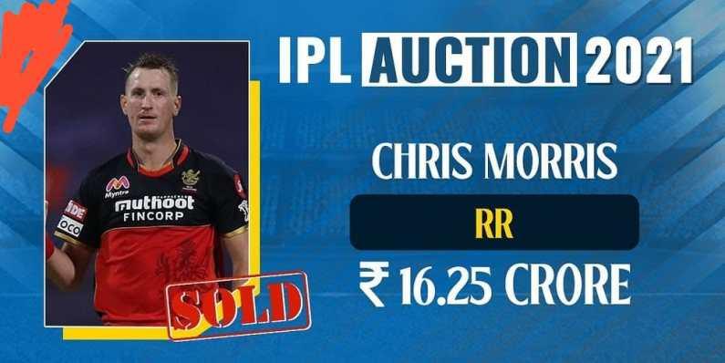 IPL Auction 2021: RR Make Chris Morris Most Expensive Player Ever
