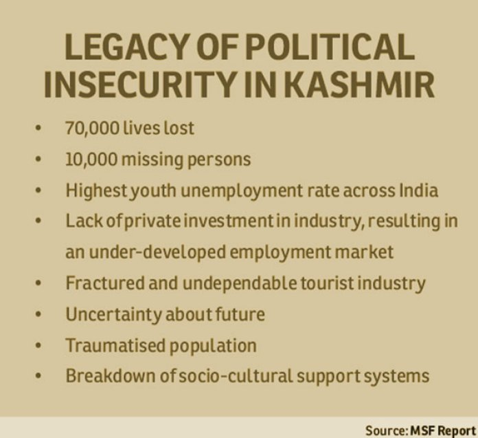 Legacy-of-political-insecurity-in-Kashmir