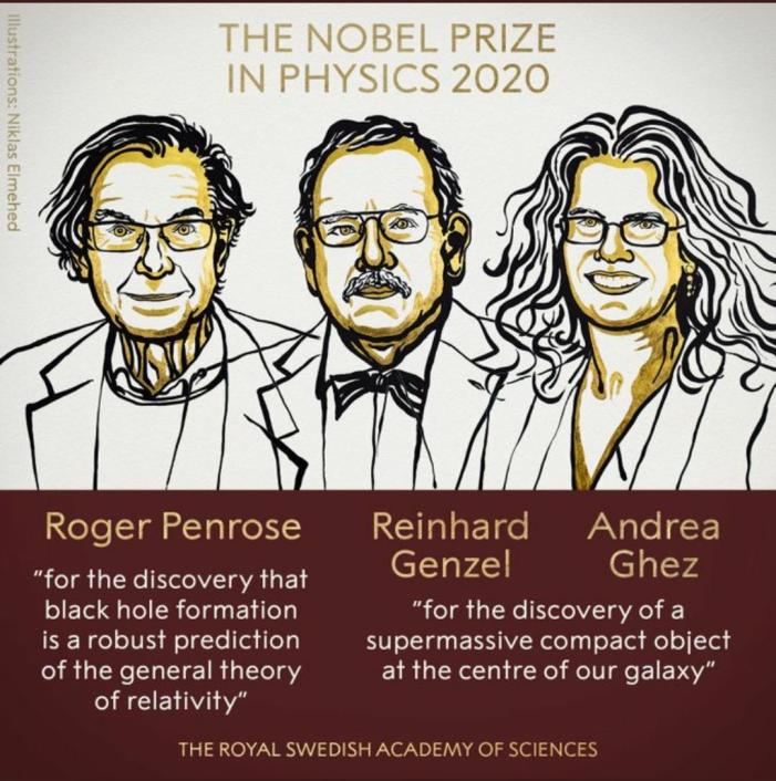 US-UK-German trio win Nobel Prize 2020 in Physics for discoveries on Black Hole, Milky Way galaxy