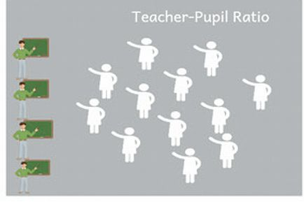 Pupil teacher ratio still a concern in govt schools