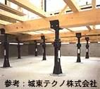 床束を木材ではなく、鋼製・樹脂製のものに取り替え