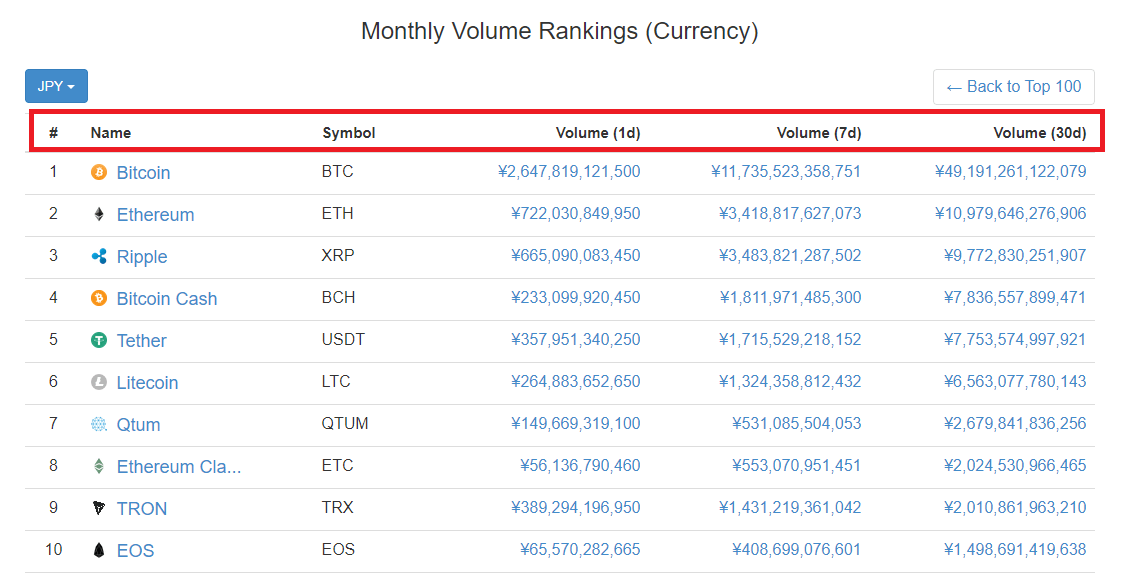 Litecoin Mining Calculator 2018 Top 10 Cryptocurrency Market