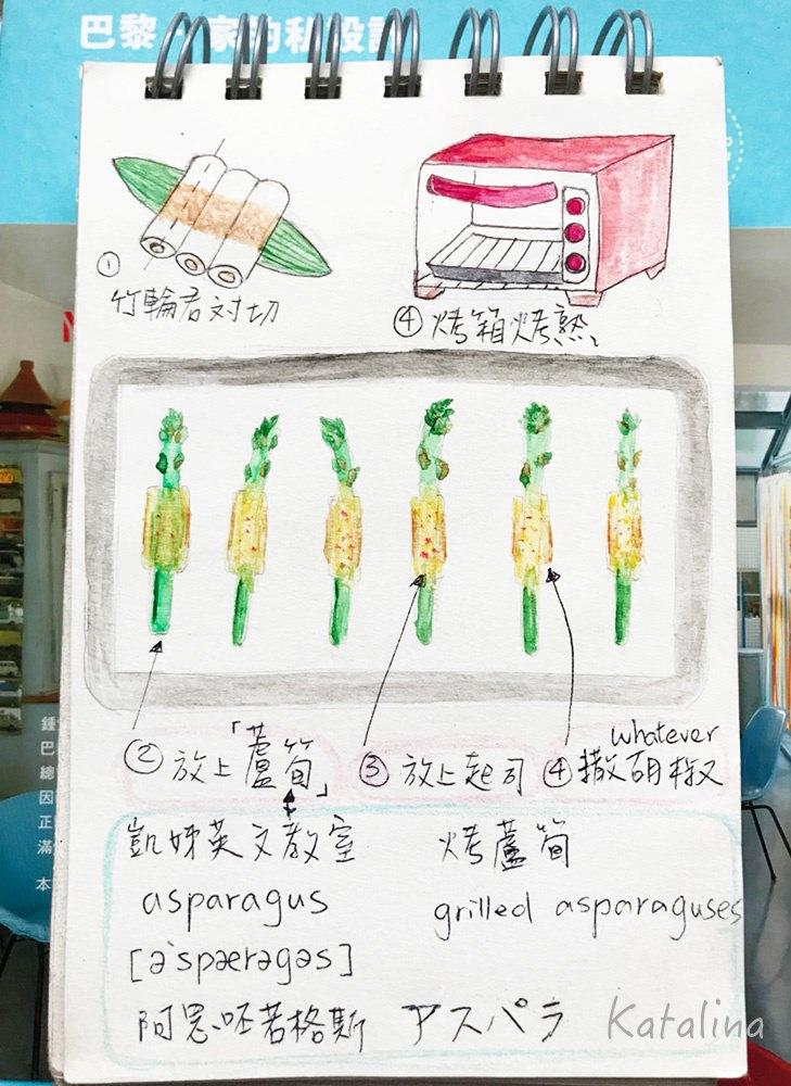 時令好菜    竹輪君愛烤蘆筍