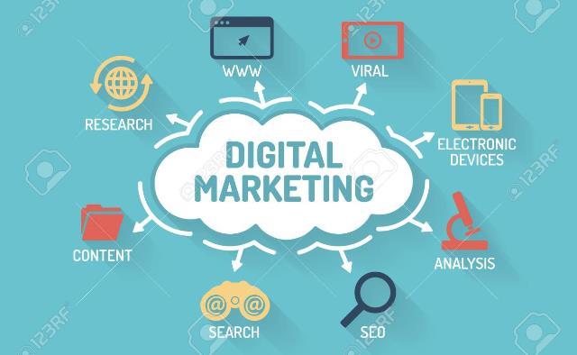 Digital Marketing Efektif