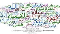 Kumpulan Teks atau Tulisan Arab Allah, Bismillah, Insya Allah, dan Lain-Lain